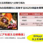 Sharp announces 5.5 inch 4K display with jaw dropping 806ppi density