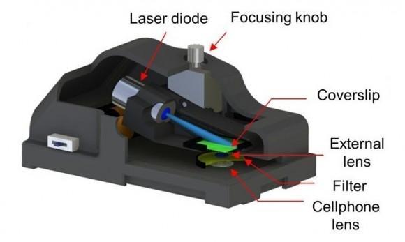 3dプリンター 電子顕微鏡