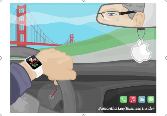 Apple スマートカー FIAT