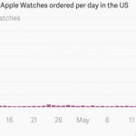 Quartz_AppleWatch
