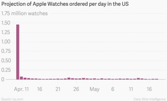 Quartz_AppleWatch