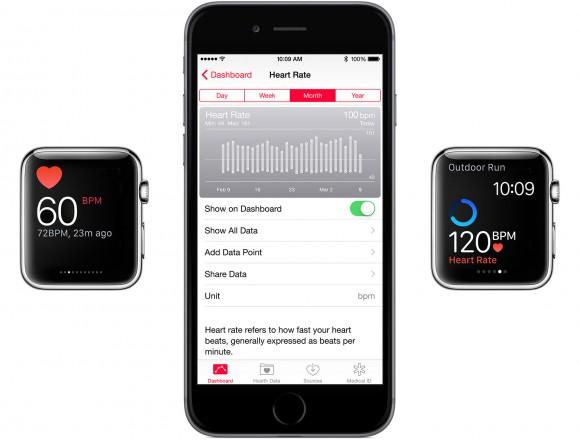 Apple Watch 心拍数 測定