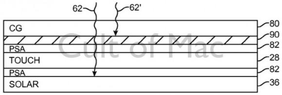 Apple 太陽光発電 iPhone6s