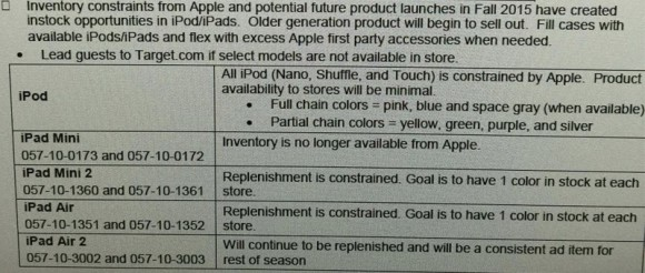 Apple iPad iPod