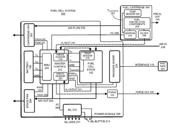 Apple 燃料電池 特許