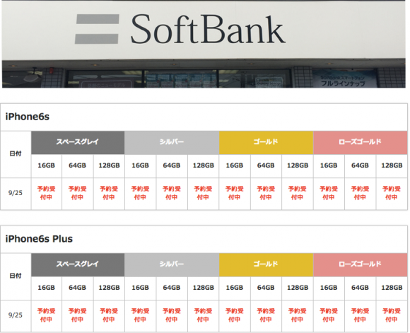 ソフトバンク iPhone6s iPhone6s Plus 在庫入荷状況