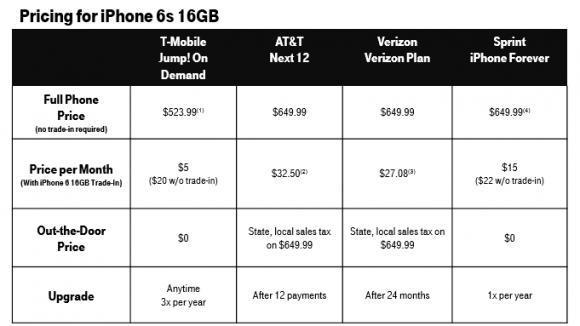 T-Mobile_Plan