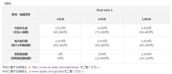 au iPad mini 価格