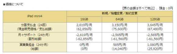 docomo iPad mini4 価格