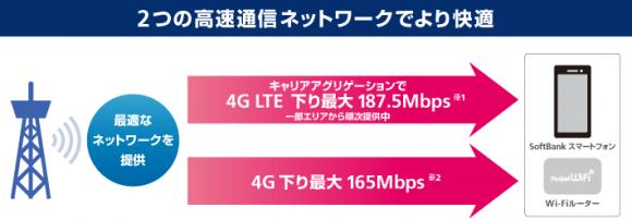 iphone6s ドコモ au softbank