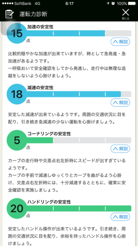 Yahoo! カーナビ アプリ 運転力診断