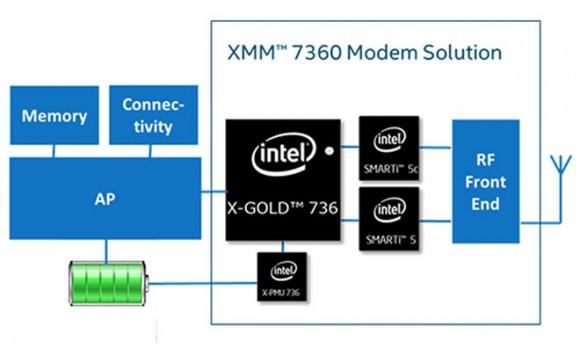 Intel_7360_LTE