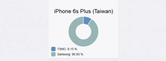 台湾 a9 サムスン tsmc