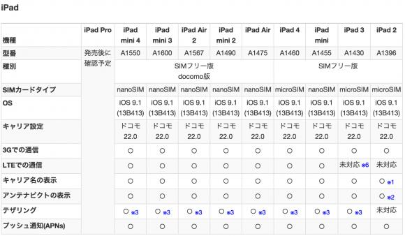 iPad iOS9.1