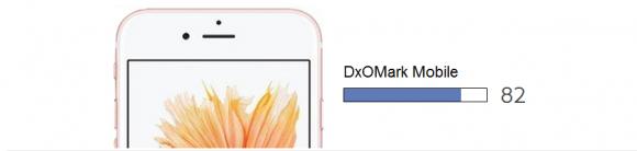 iphone6s スコア