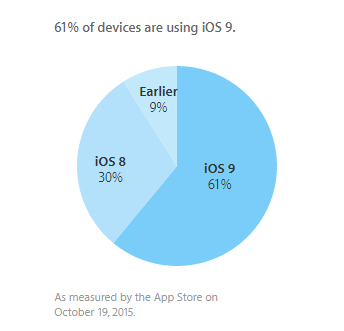 iOS_Share