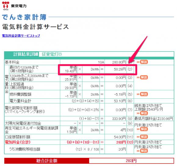 東京電力 電気料金計算
