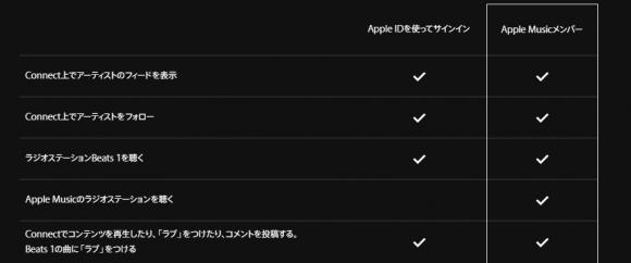 AppleMusic_Japan