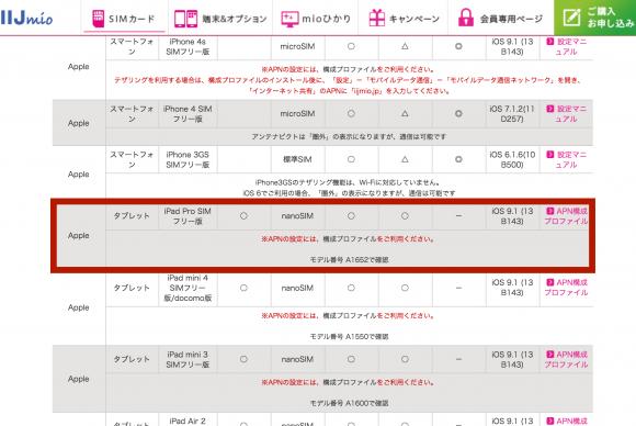 iPad Pro 動作確認 IIJmio