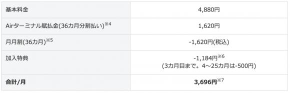 SoftBank Air 利用料金