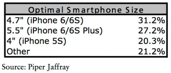 PiperJaffray_iPhone_screensize