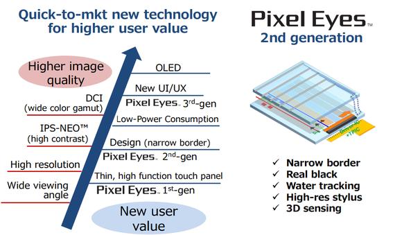 pixel eyes iphone7