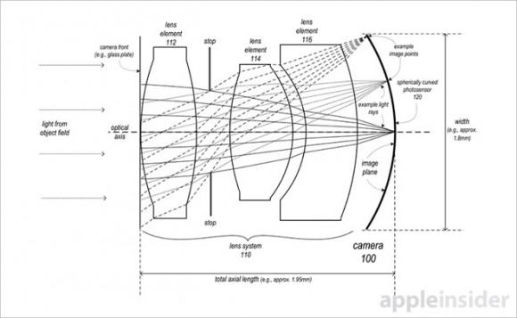 Apple カメラ 特許
