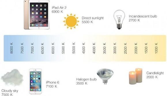 Apple iOS9.3 Night Shift