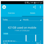 Telstra_usage