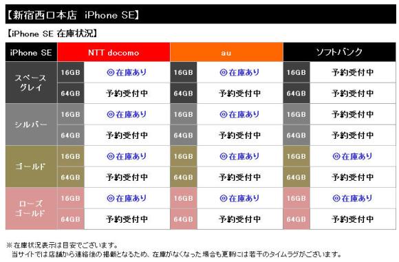 ヨドバシカメラ新宿西口本店の「iPhone SE」在庫状況
