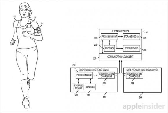 apple watch アラート
