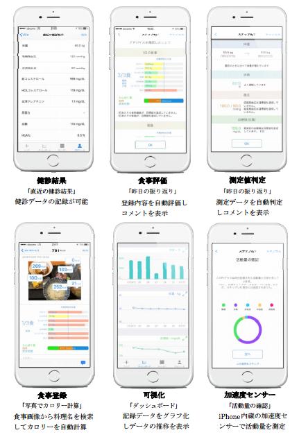 Apple 東京大学 ドコモ