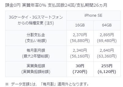 iPhone SE 端末代金 au