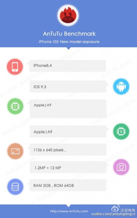 iPhoneSE_Antutu