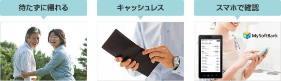 スマート病院会計