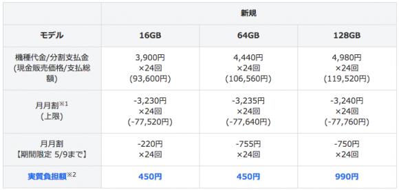 iPhone6s ソフトバンク 割引