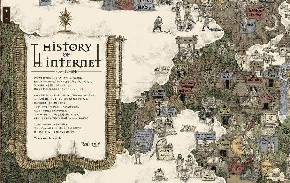 「History of the Internet ~インターネットの歴史~」