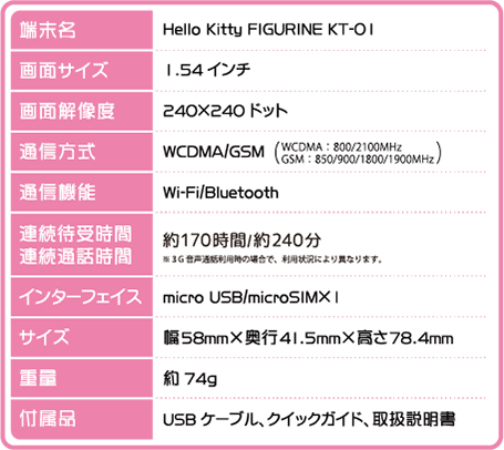 Hello Kitty FIGURINE KT-01