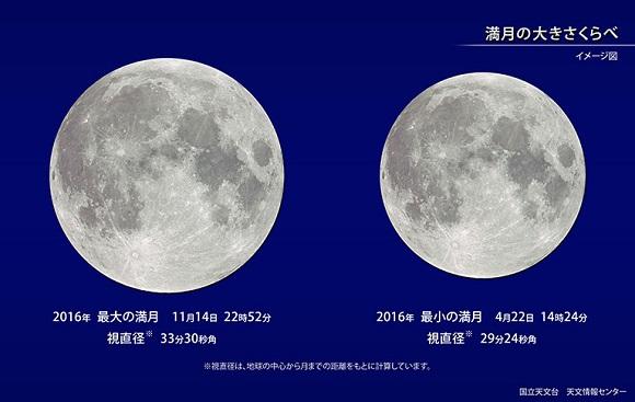 国立天文台 ピンクムーン 満月