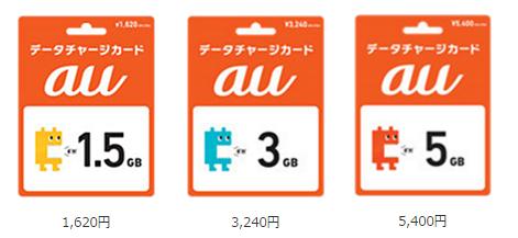 au セブン-イレブン データチャージカード