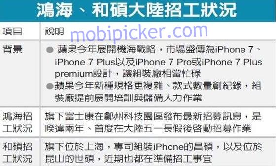 iphone7 premium plus