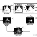 Apple 特許 HDR ディスプレイ