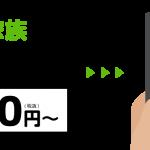 格安SIM エキサイトモバイル