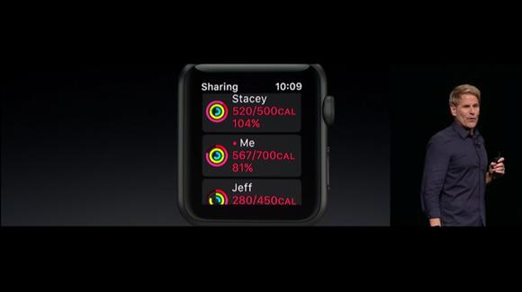 WWDC Watch OS3
