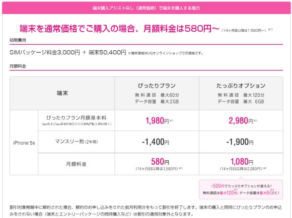 UQ mobile iPhone5s