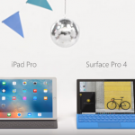 iPad Surface CM