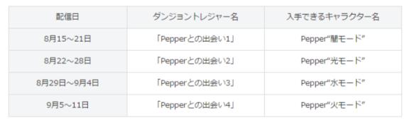 Pepper パズドラ コラボ