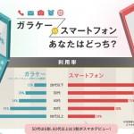 2016年 ガラケー&スマートフォン利用率・満足度調査