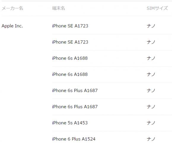 LINE LINEモバイル iPhone 動作確認