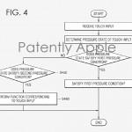 Samsung タッチ 特許